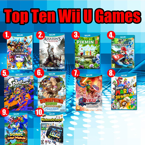 New Wii U Games : Top ten wii u games here are my favorite from