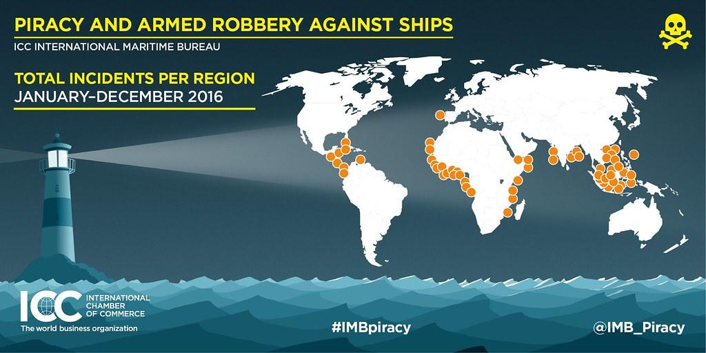 ICC IMB Piracy Report 2016