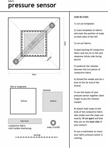 Fabric Pressure Sensor