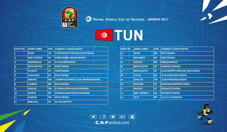 AFCON Tunisia Squad