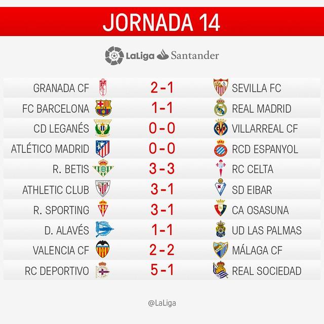 La Liga (Jornada 14): Resultados