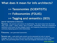 What Does It Mean For Information Architects Taxonomies