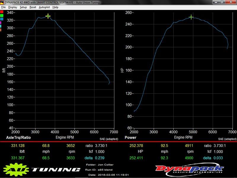VWVortex com - Remedies for Turbo Flutter and Compressor Surge
