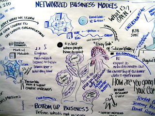 Networked business models | by adactio
