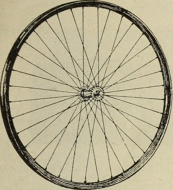 "Image from page 38 of ""Bicycles and supplies"" (1918)"