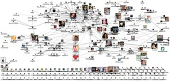 2010 - May - 18 - NodeXL - twitter social graph | by Marc_Smith