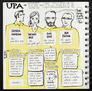 UPA UX clinic – Steven P. Anderson, Whitney Hess, Dave Gray & Jeff Patton | by evalottchen
