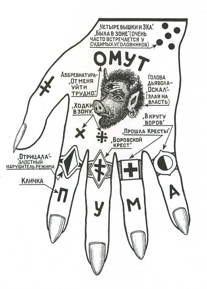 Рисунки для татуировок что означают