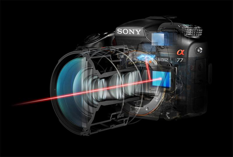 sony-SLT-sensor