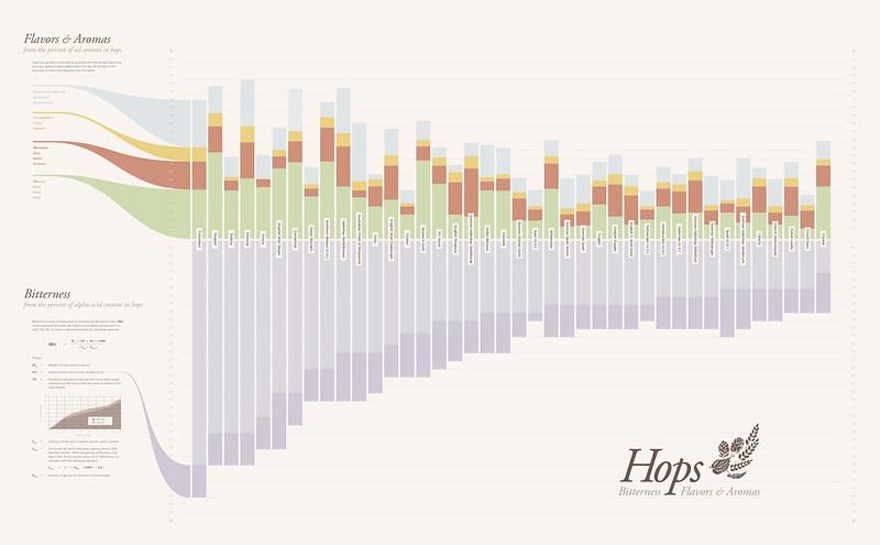 hops_v1.12