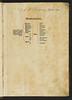 Biblia Latina (Part I) - Monastic ownership inscription