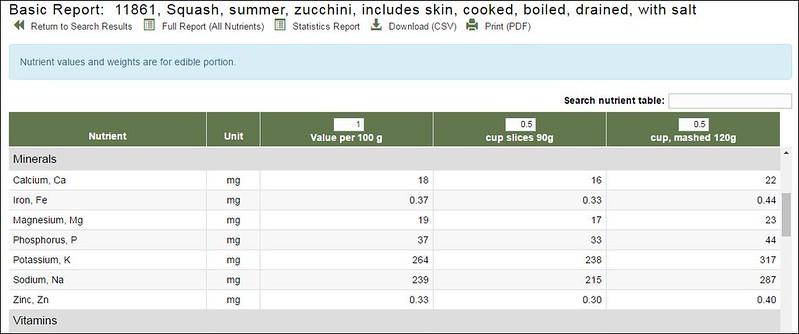 zucchini113