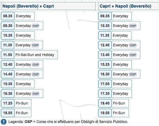 Como ir de Nápoles a Capri