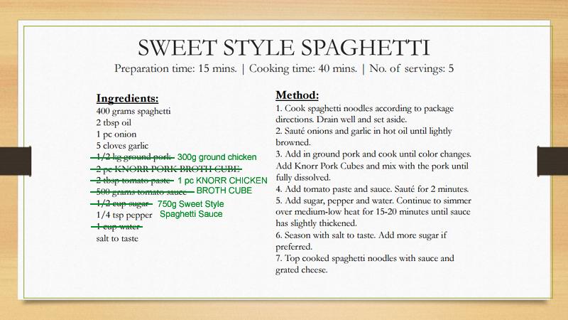 Knorr Sweet Style Spaghetti