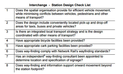 Intermodal exchange design principles, Network Rail (UK)