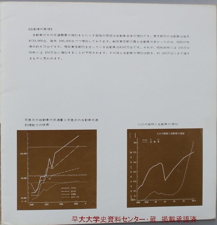 首都高速道路公団事業のあらまし  (10)