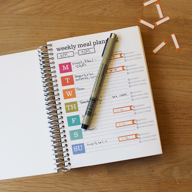 Meal Planner Review Weekly Plan Page