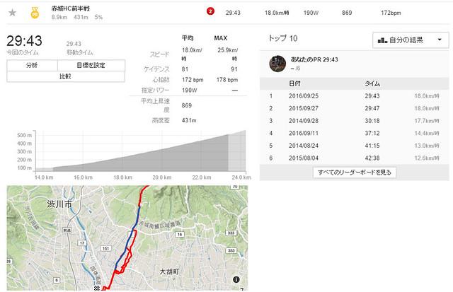 160925_赤城HC前半戦