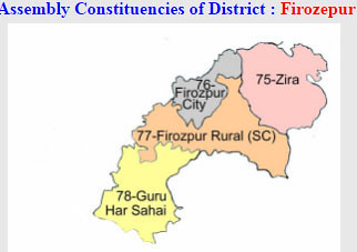 Firozepur district Punjab Election 2017