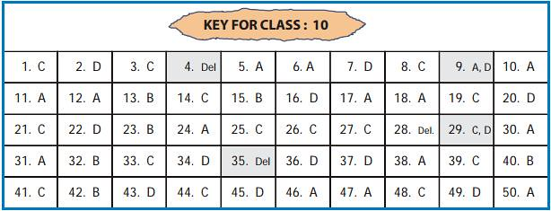 UCO answer key for class 10