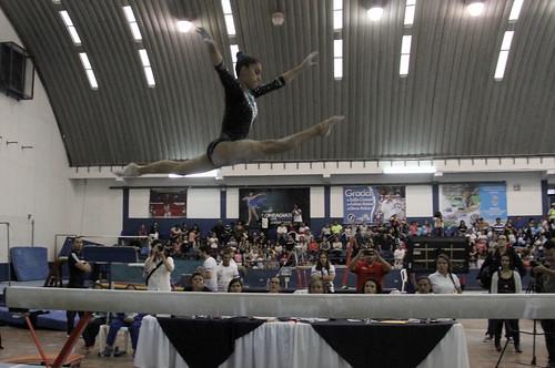 Campeonato Centroamericano de Gimnasia