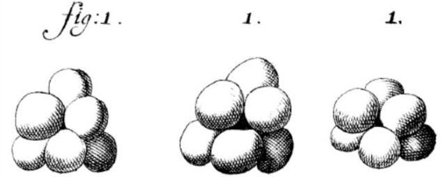 Leeuwenhoek-globs