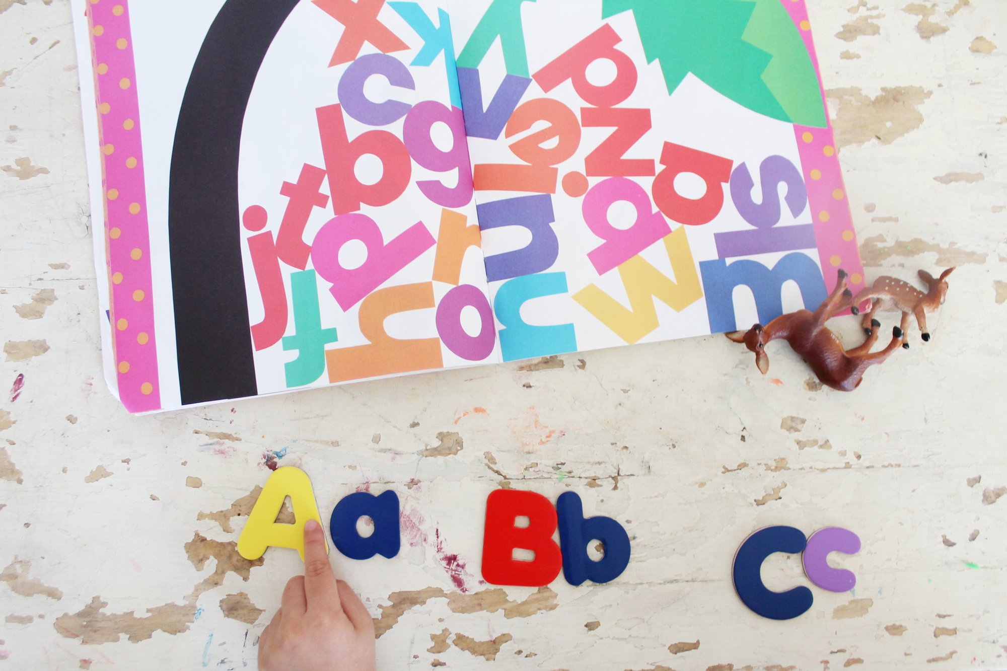 learning letter c