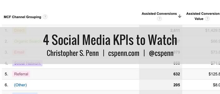 4 Social Media KPIs.png