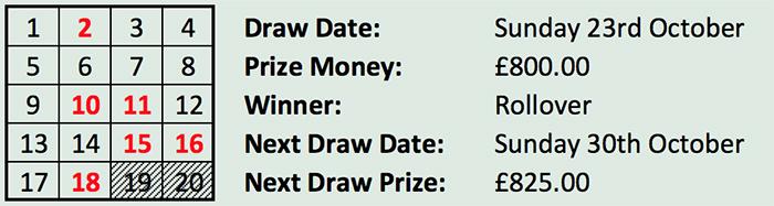 Lotto 23 Oct