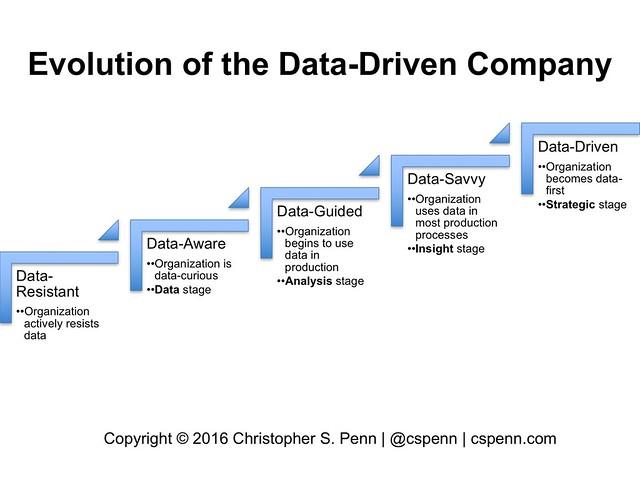data evolution.png