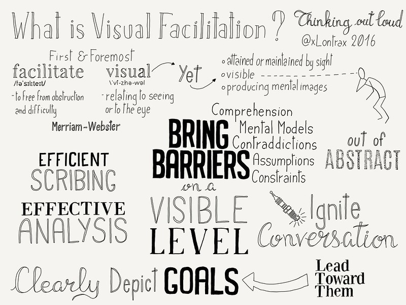 Reflections on Visual Facilitation - Thinking out loud