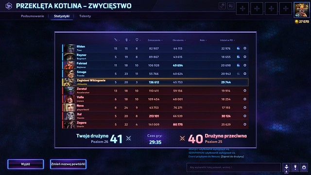 versus Zeratul and Nova