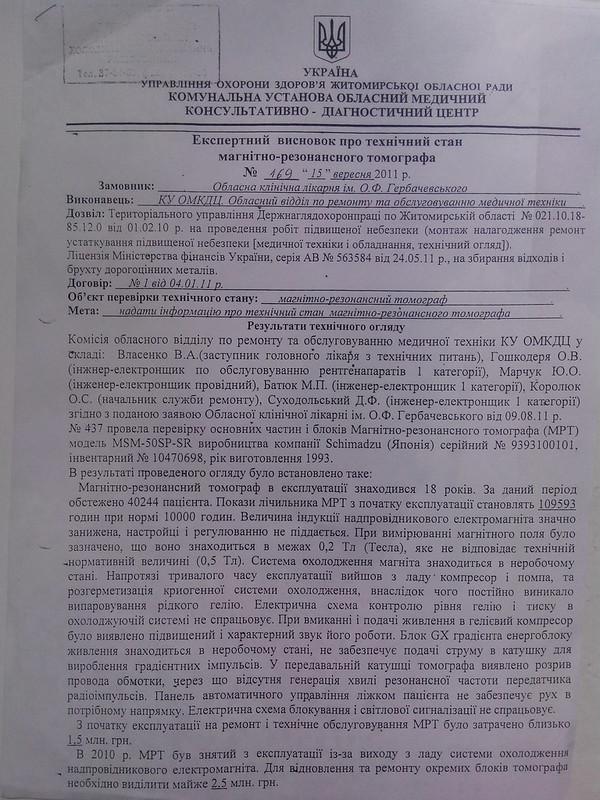 Житомир_акт_списання