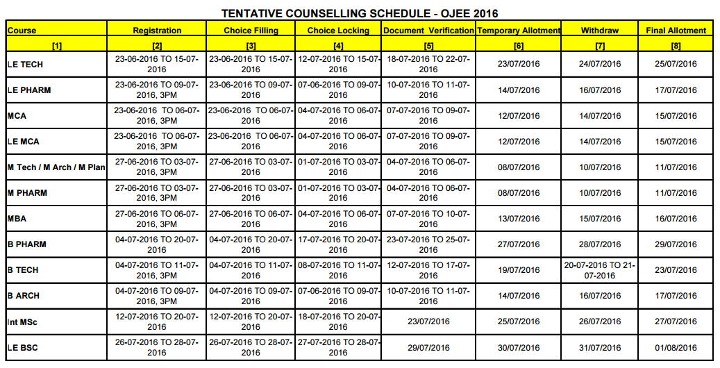 OJEE Counselling Schedule