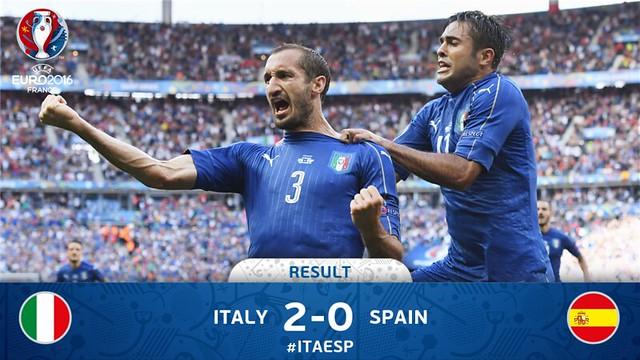 España eliminada de la Euro 2016 France