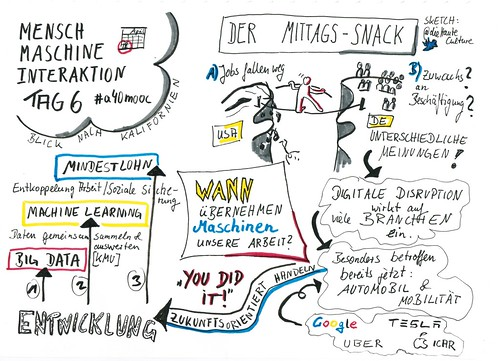 #a40mooc Thementag Mensch-Maschine-Interaktion