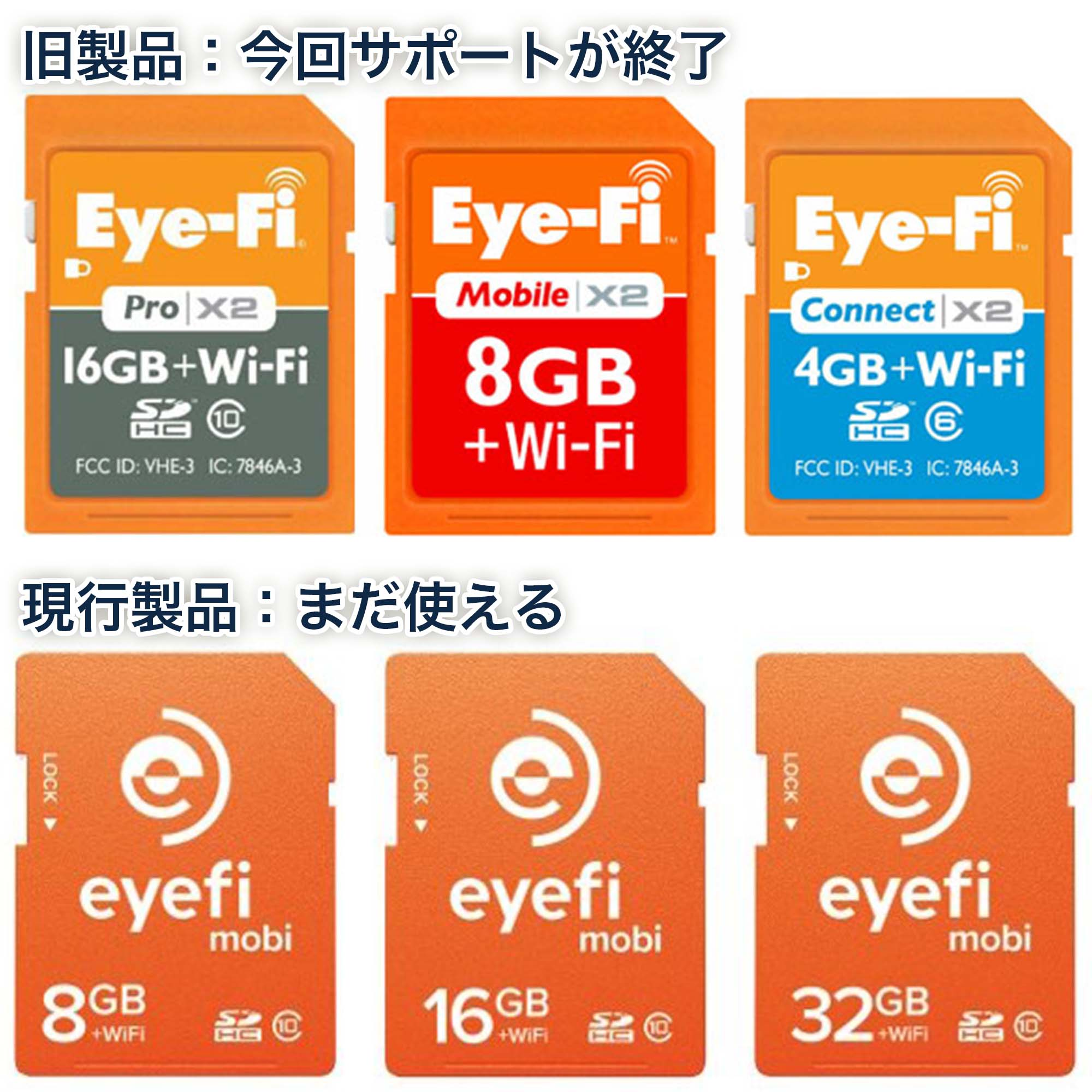 eyefi_products