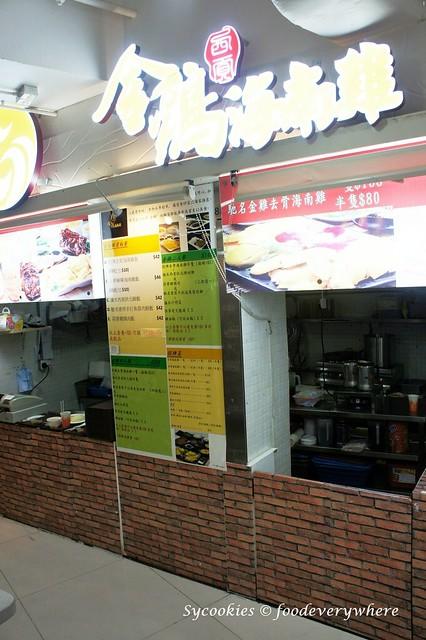 1.Dragon Centre and Apple Dorm @ Sham Shui Po Kowloon