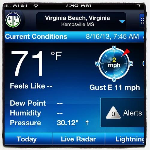 Virginia Beach Weather Monthly Forecast