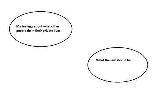 venn diagram feelings laws