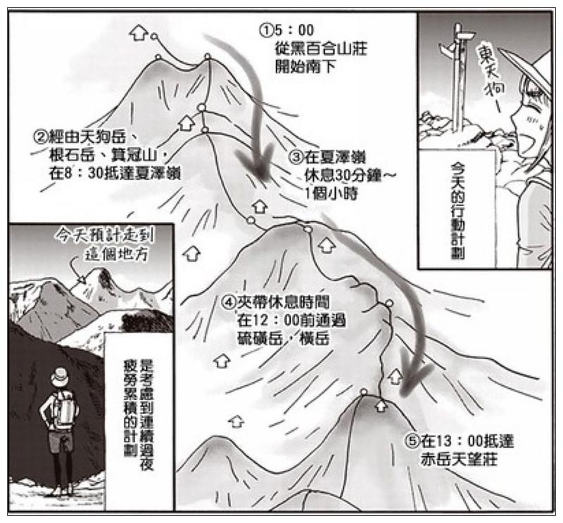 漫畫圖18