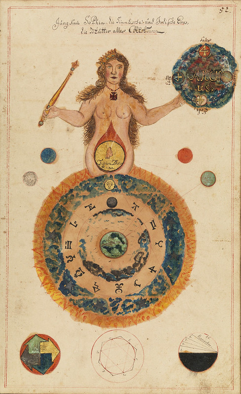 the surreal art of alchemical diagrams the public domain review