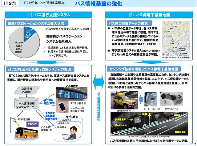 バスタ新宿に味を占めた国交省がバスタプロジェクト展開の構想 (2)