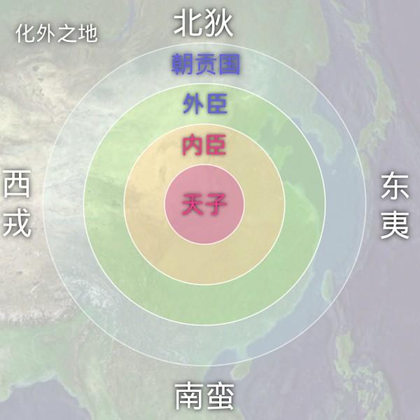 中华朝贡体系
