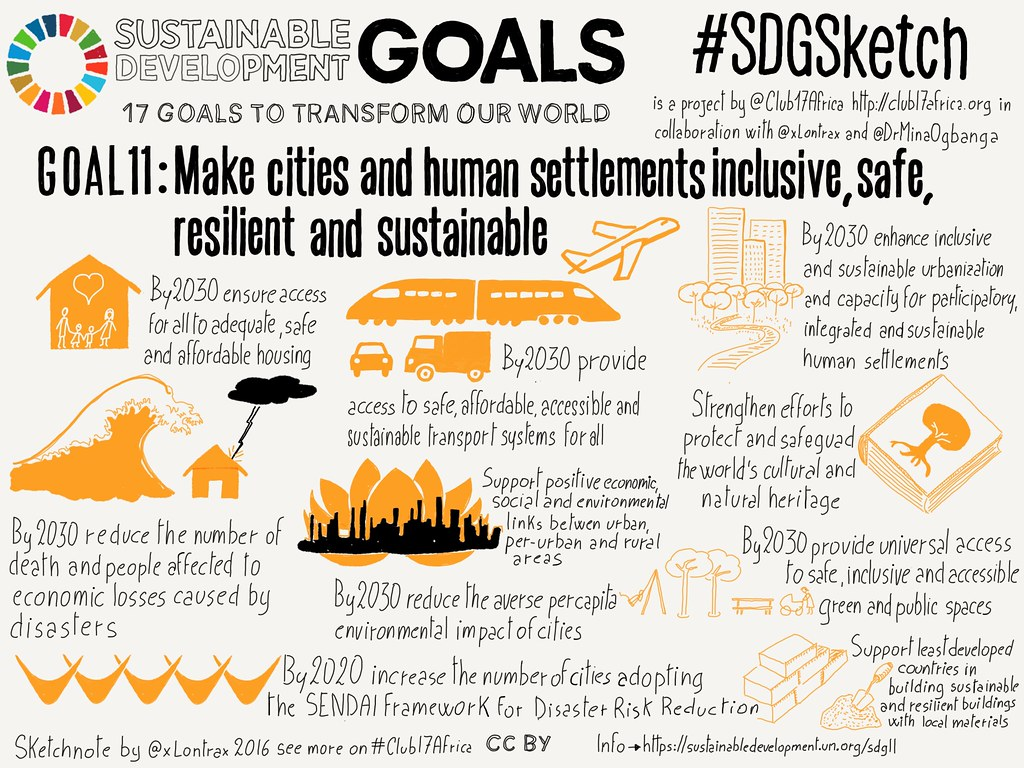 Goal 11. Sustainable Cities and Communities