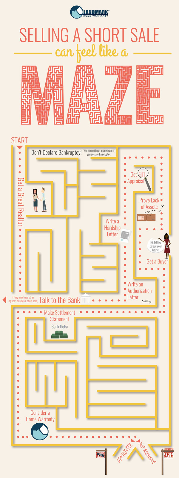 Selling a Short Sale can Feel like a Maze