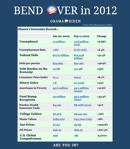 Bend Over in 2012 - Obama's Slogan for 2012 | by Moneypenny 008