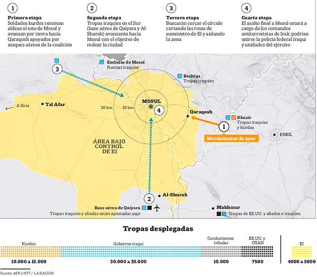 La Ofensiva a Mosul