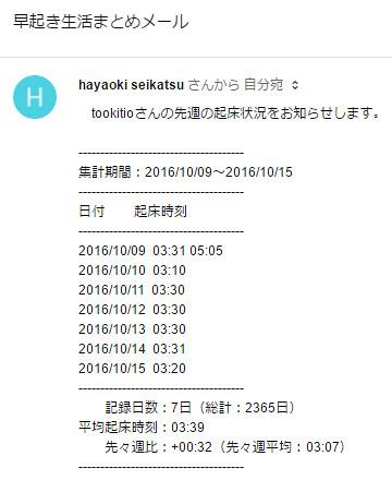 20161016_hayaoki