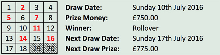 Lottery 3rd July